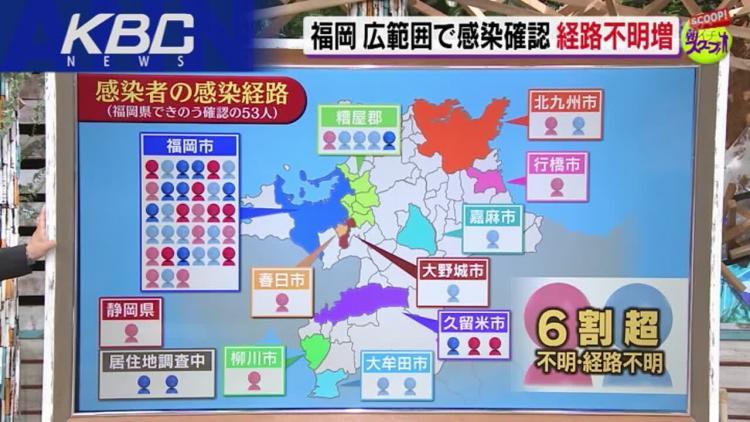 福岡 コロナ 感染 者 数